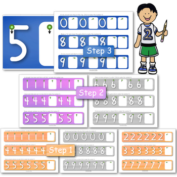 Beginning Number Writing: NUMBER FORMATIONS 0-9