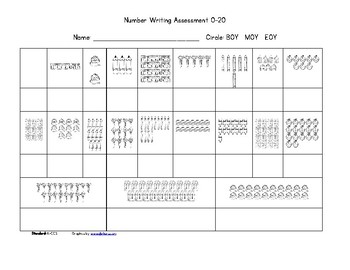 Number Writing Assessment 0-20