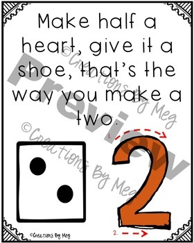 Number Writing Posters 0-9