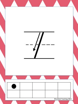 Number Writing Posters with Ten Frames