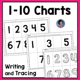 Number Tracing and Writing Practice Charts for 1-10 {Pre-K & Kindergarten Math}