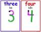 Bilingual English-Vietnamese Number Writing Visual Aid