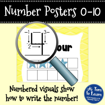 Number Writing/Formation Signs/Posters for 0-10