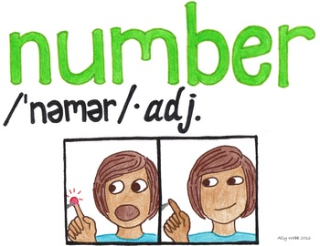 Number You Will Be--Printable Montessori Homograph Card