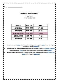 Number and Measurement Assessment ACARA