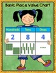Number and Operations in Base Ten: 5.NBT.1-2 - Place Value Posters and Charts