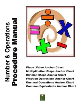 Number and Operations Procedure Manual