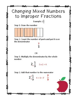 Number and Operations in Fractions Handbook Grade 5 CCSS