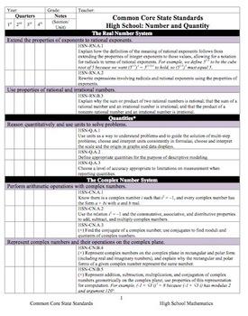 Number and Quantity CCSS checklist (quarters)