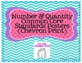 Number and Quantity Common Core Posters (High School)