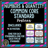 Number and Quantity Common Core Standard Posters