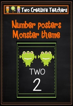 Number and counting posters display in Monster theme