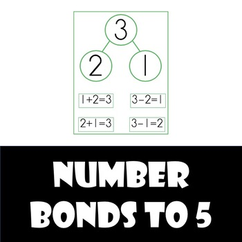 Number bond posters and worksheet