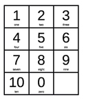 Number cards 0-10
