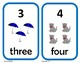Number cards 1 to 20; numerical number, word, corresponding picture