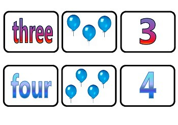 Number flashcards 1-10  Numeral, number and picture