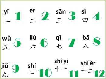 Chinese thematic unit:Numbers