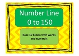 Number line 0-150 with base 10 blocks (MABs)