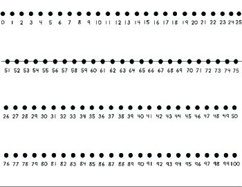 It is a photo of Massif Printable Number Line 1 100