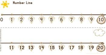 Number line 1-20