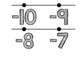Editable Number line -10 to 120