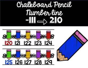 Number line - Chalk Pencil Theme