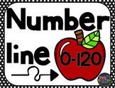 Number line Display 0-120
