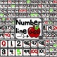 Number line Display 0-120
