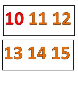 Number line Wall display