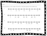 Number line Worksheet