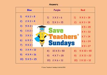 Number Line Multiplication Lesson Plans, Worksheets and More