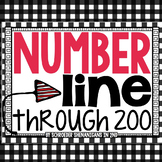 Number line display numbers 0-120
