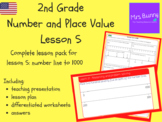 Number line to 1000 lesson pack (2nd Grade Number and Plac