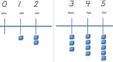 Number line to 25 with base ten blocks (Common Core first grade)