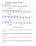 Number lines: Multiplication