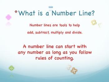 Number lines, ebook/handout, Add,  Multiply, Divide, Fractions-Sample