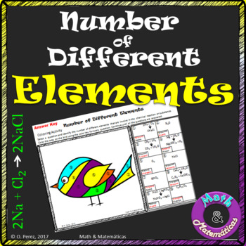 Number of Different Elements in a substance or Chemical Reaction-Coloring Page