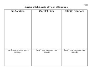 Number of solutions to a System of Equations