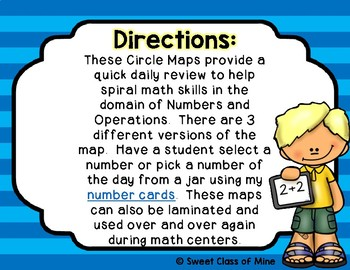 Number of the Day - Circle Maps
