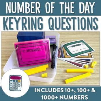 Number of the Day Keyring Questions for Base 10 Block Baskets