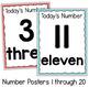 Kindergarten Number of the Day