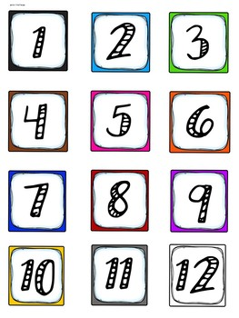 Multiplication Number of the Day:  Factors, Multiples, Prime & Composite Numbers