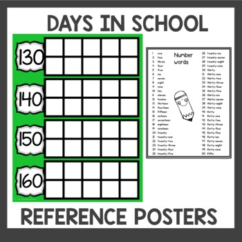 Math Meeting Posters