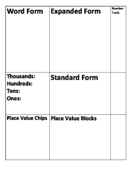 Number of the Day Worksheet (7 Forms)