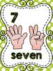 Number of the Week: 7