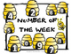 Number of the week/ month banner