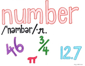Number of your Elevation--Printable Montessori Homograph Card