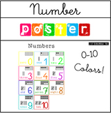 Number poster 0-10 colors (numerals, number words, tally m