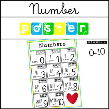 Number poster 0-10 (numerals, number words, tally marks and ten frames)