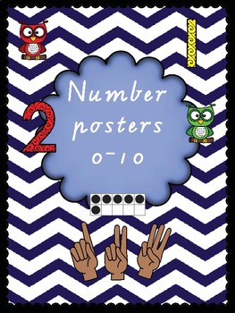 Number poster